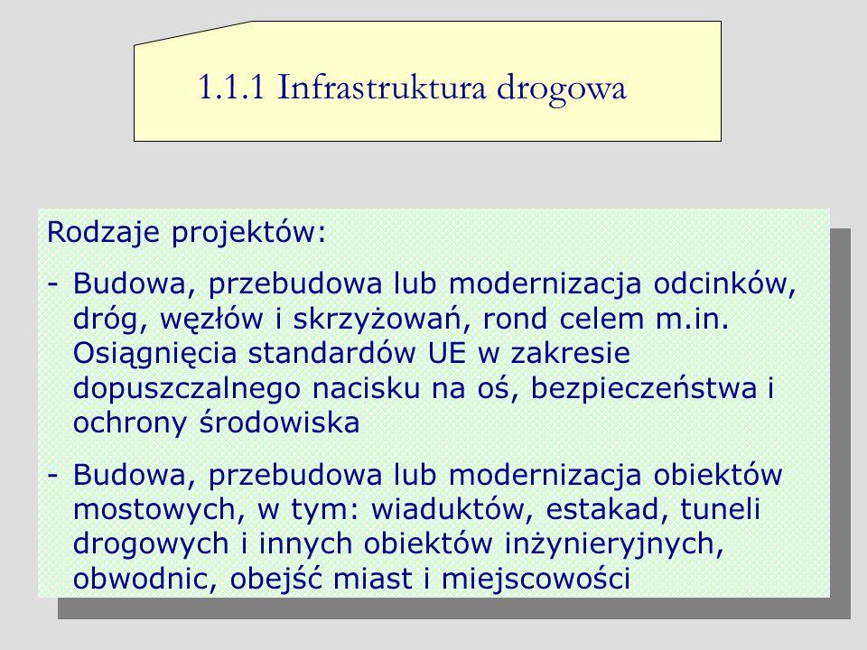 1.1.1 Infrastruktura drogowa