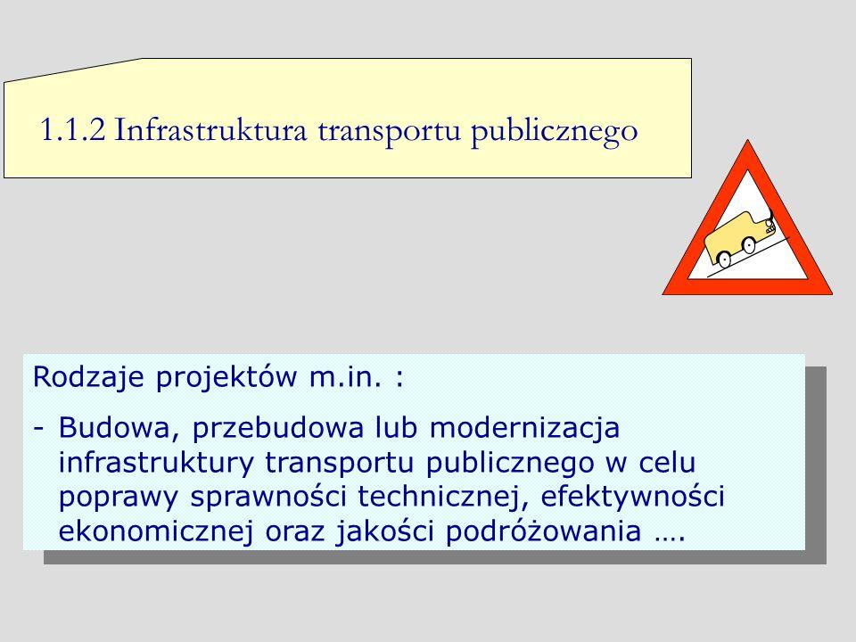 1.1.2 Infrastruktura transportu publicznego