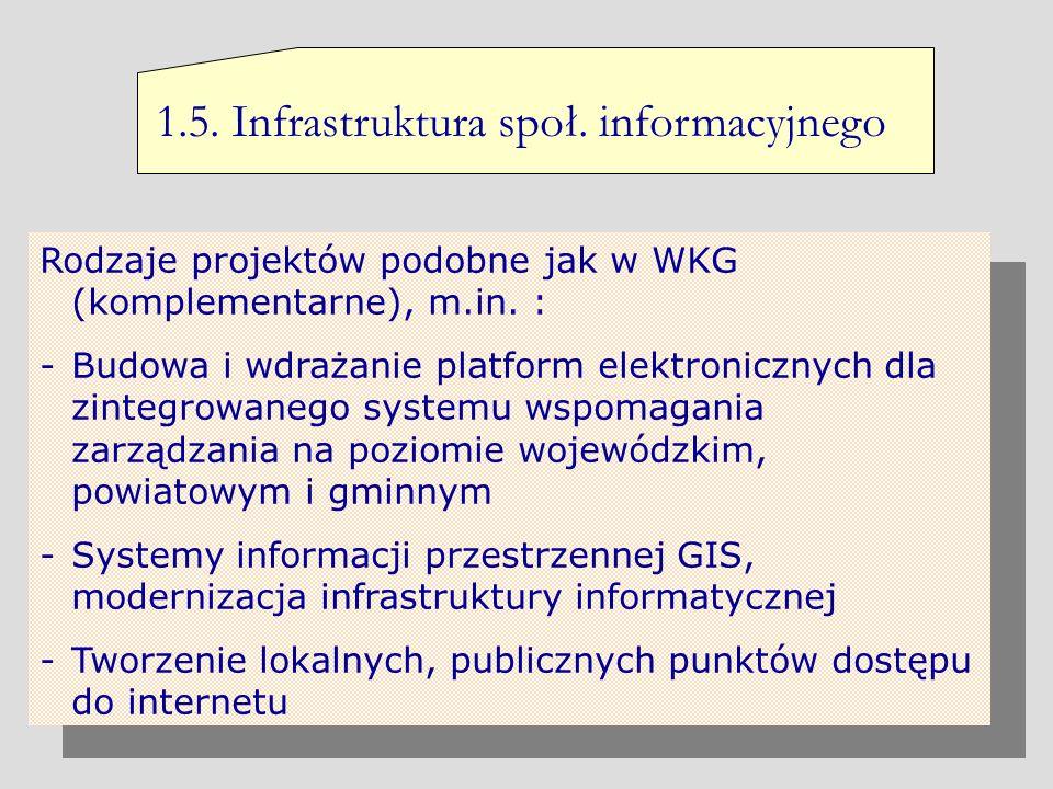 1.5. Infrastruktura społ. informacyjnego