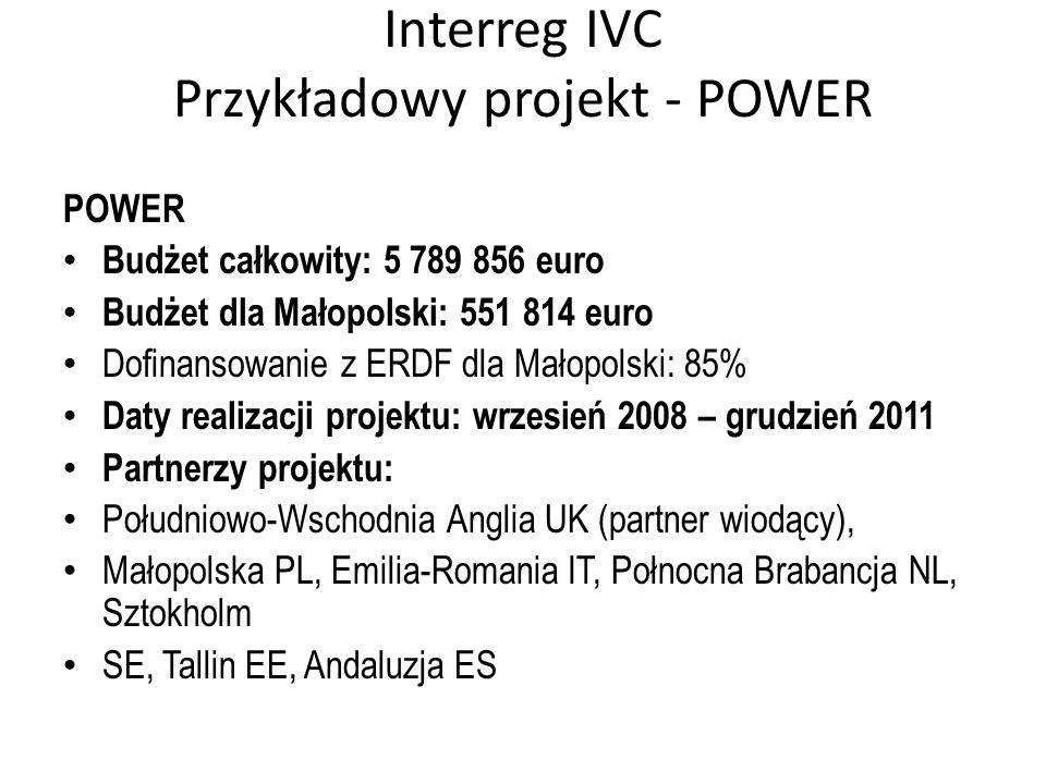 Interreg IVC Przykładowy projekt - POWER
