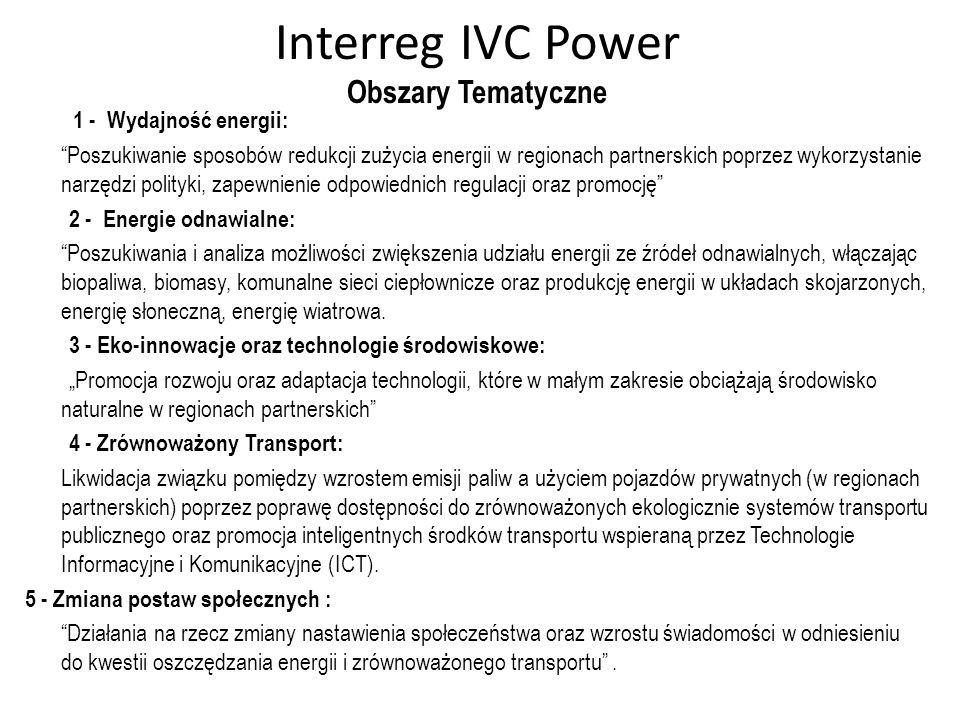 Interreg IVC Power Obszary Tematyczne