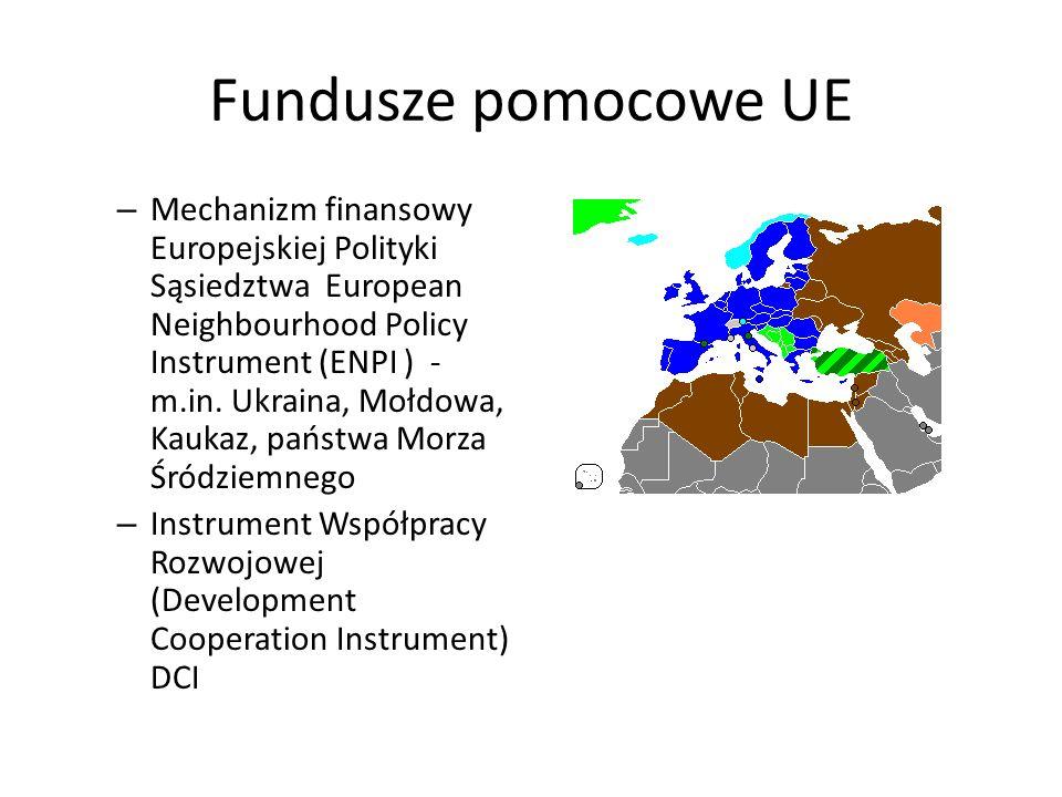 Fundusze pomocowe UE