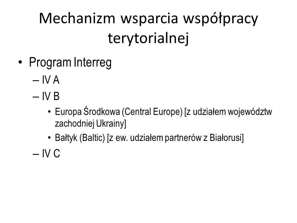 Mechanizm wsparcia współpracy terytorialnej