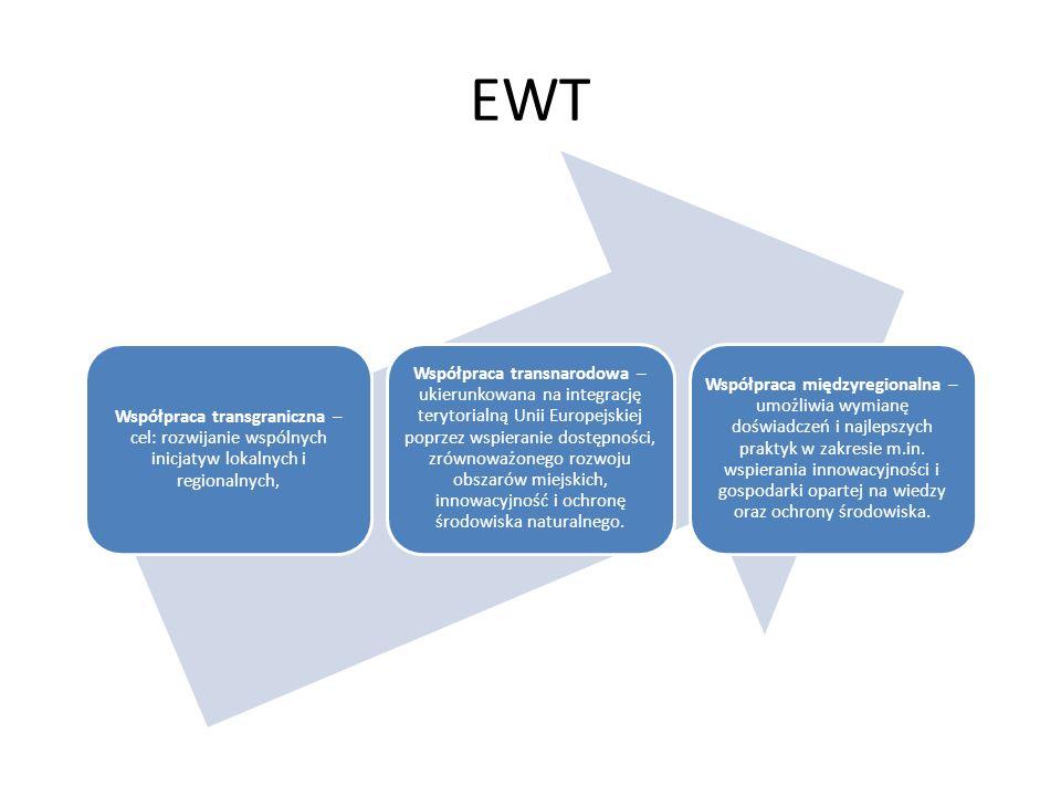 EWT Współpraca transgraniczna – cel: rozwijanie wspólnych inicjatyw lokalnych i regionalnych,