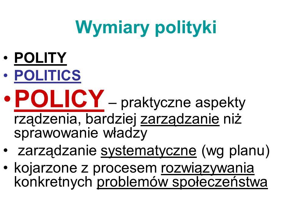 Wymiary polityki POLITY. POLITICS. POLICY – praktyczne aspekty rządzenia, bardziej zarządzanie niż sprawowanie władzy.