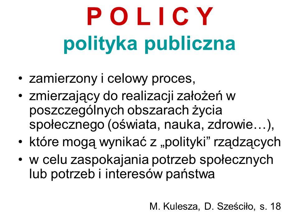 P O L I C Y polityka publiczna