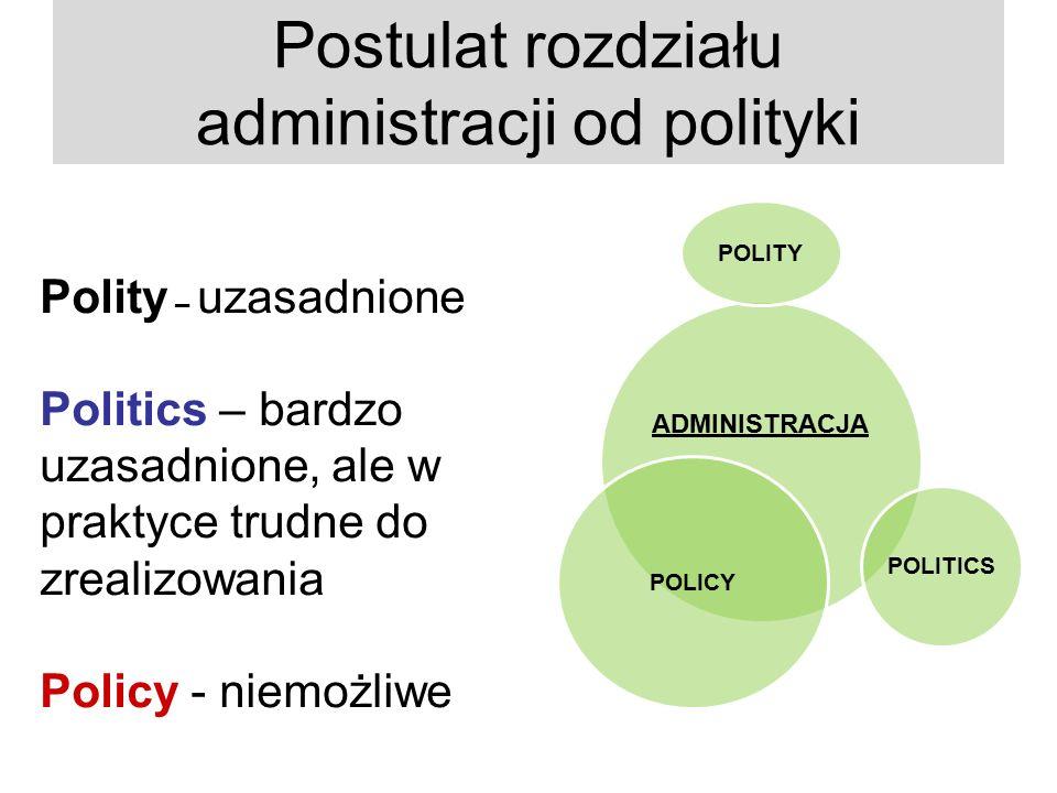 Postulat rozdziału administracji od polityki