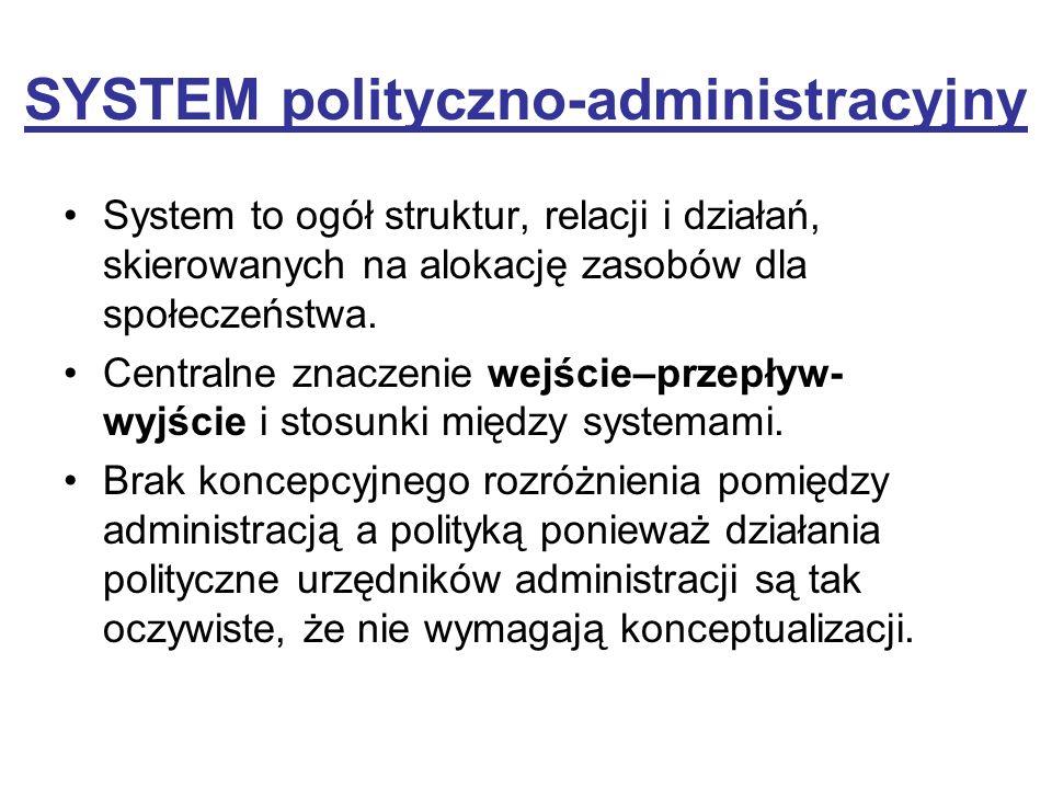 SYSTEM polityczno-administracyjny