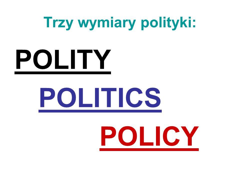 Trzy wymiary polityki: