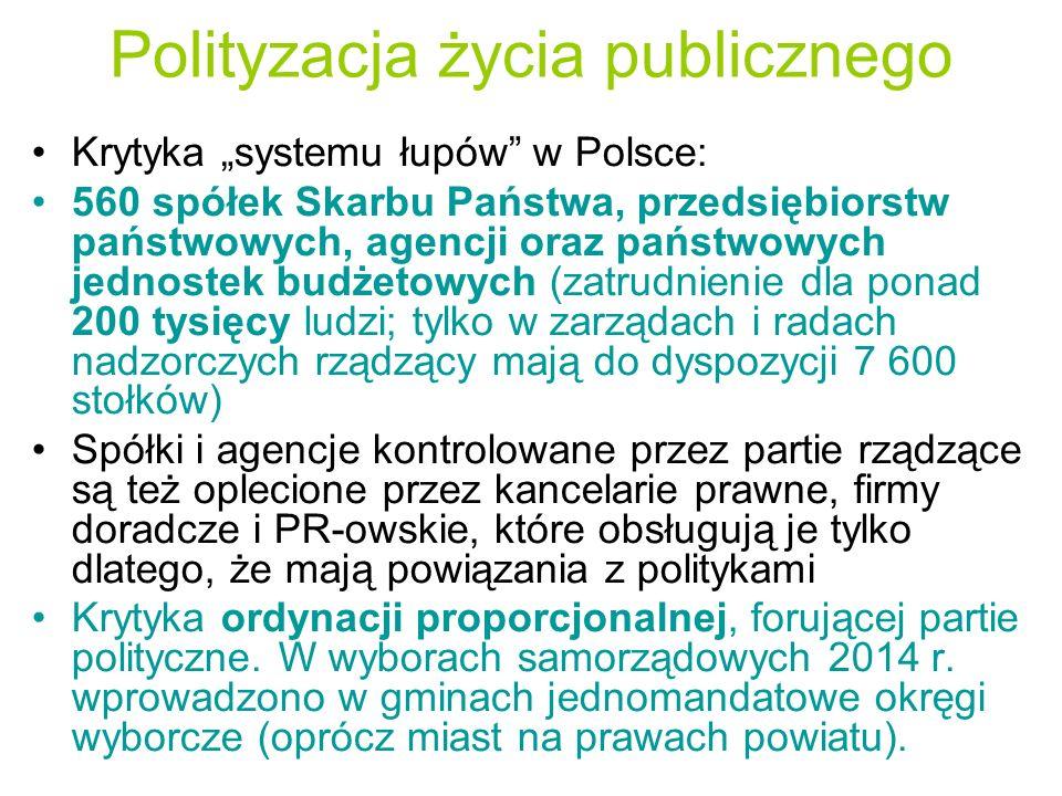 Polityzacja życia publicznego