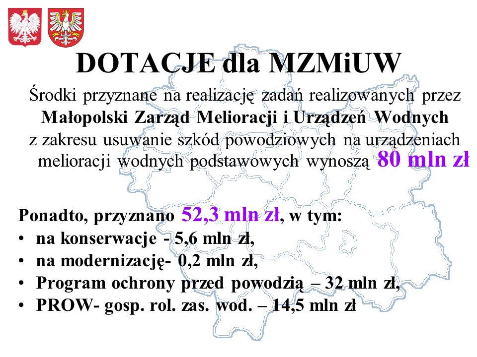DOTACJE dla MZMiUW Środki przyznane na realizację zadań realizowanych przez. Małopolski Zarząd Melioracji i Urządzeń Wodnych.
