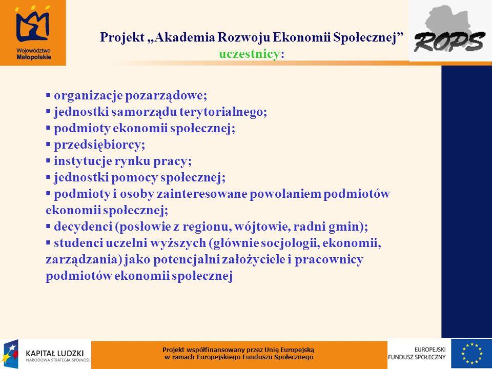 """Projekt """"Akademia Rozwoju Ekonomii Społecznej uczestnicy:"""