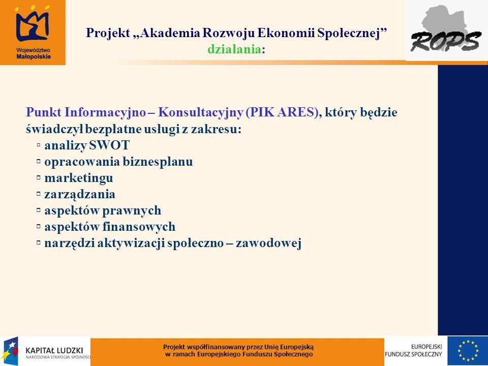 """Projekt """"Akademia Rozwoju Ekonomii Społecznej działania:"""