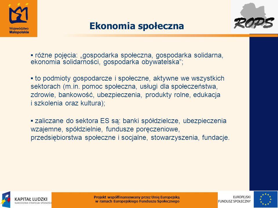 """Ekonomia społeczna ▪ różne pojęcia: """"gospodarka społeczna, gospodarka solidarna, ekonomia solidarności, gospodarka obywatelska ;"""