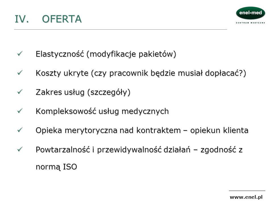 IV. OFERTA Elastyczność (modyfikacje pakietów)