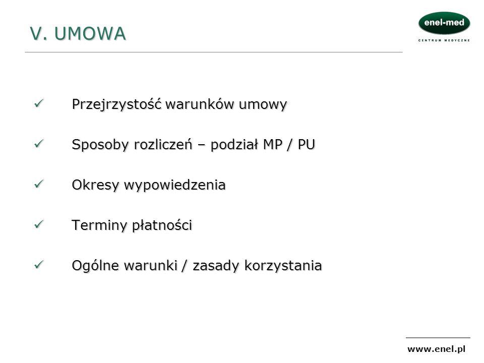 V. UMOWA Przejrzystość warunków umowy