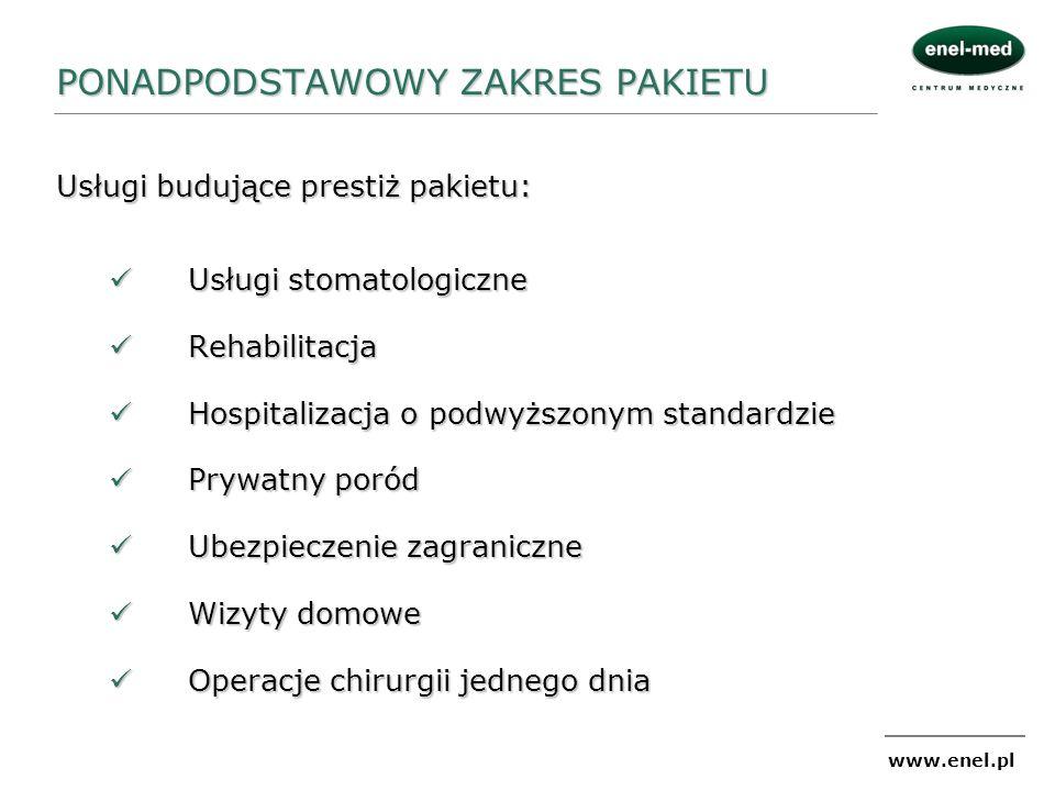 PONADPODSTAWOWY ZAKRES PAKIETU