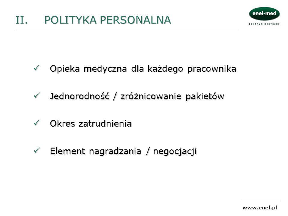 II. POLITYKA PERSONALNA