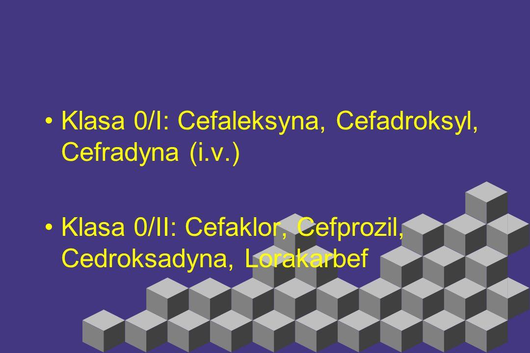 Klasa 0/I: Cefaleksyna, Cefadroksyl, Cefradyna (i.v.)