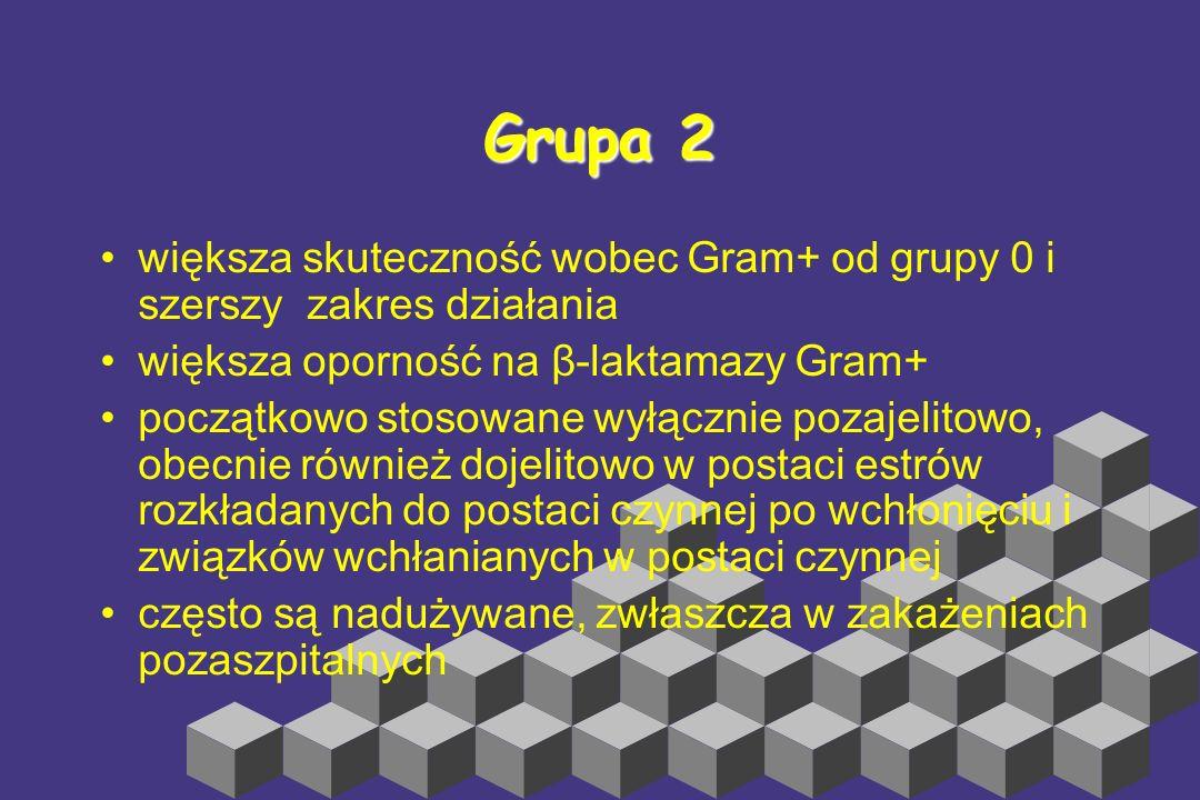 Grupa 2 większa skuteczność wobec Gram+ od grupy 0 i szerszy zakres działania. większa oporność na β-laktamazy Gram+