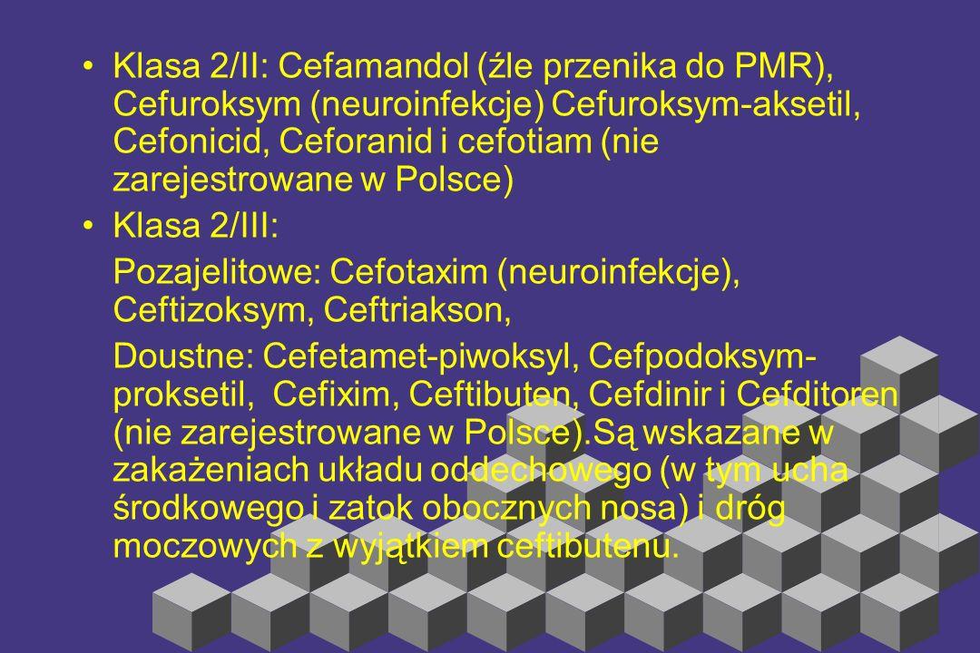 Klasa 2/II: Cefamandol (źle przenika do PMR), Cefuroksym (neuroinfekcje) Cefuroksym-aksetil, Cefonicid, Ceforanid i cefotiam (nie zarejestrowane w Polsce)