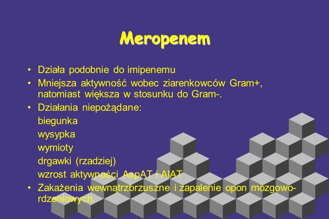 Meropenem Działa podobnie do imipenemu