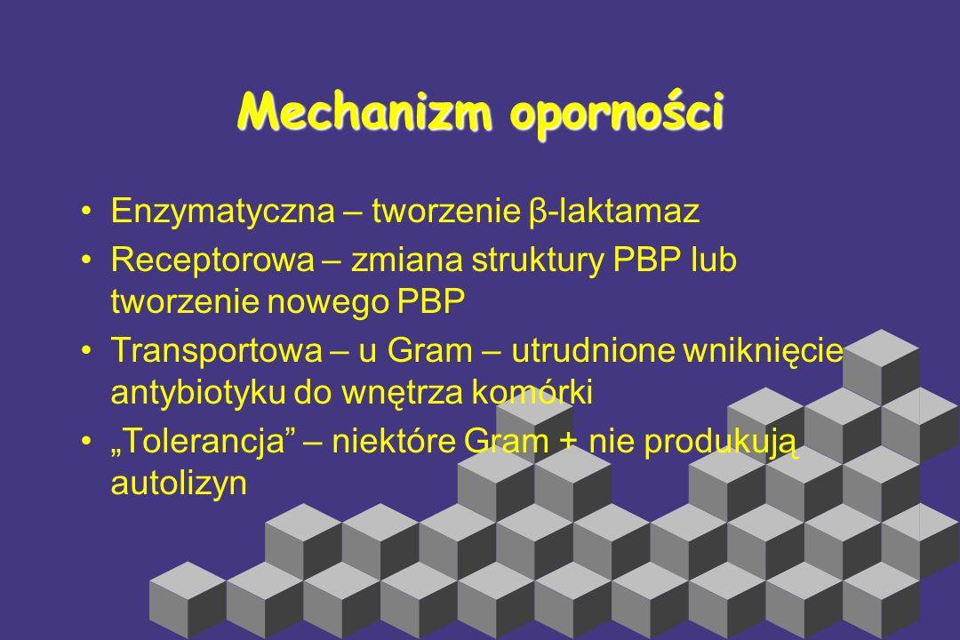 Mechanizm oporności Enzymatyczna – tworzenie β-laktamaz