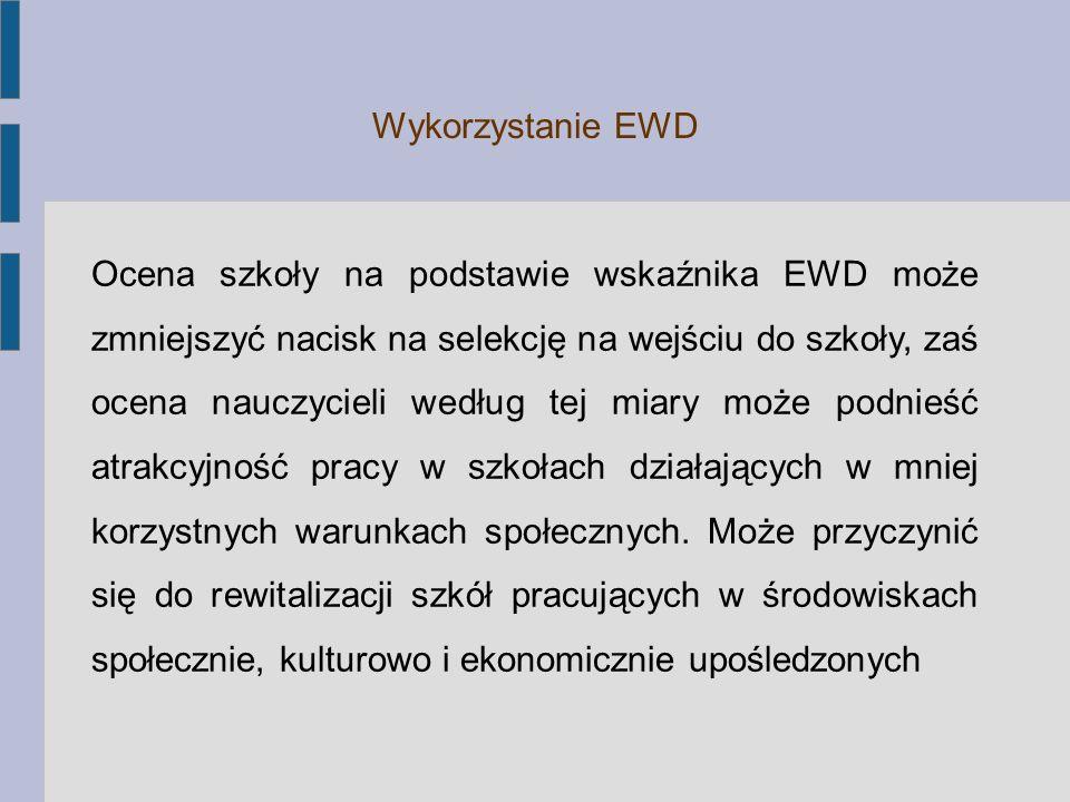 Wykorzystanie EWD