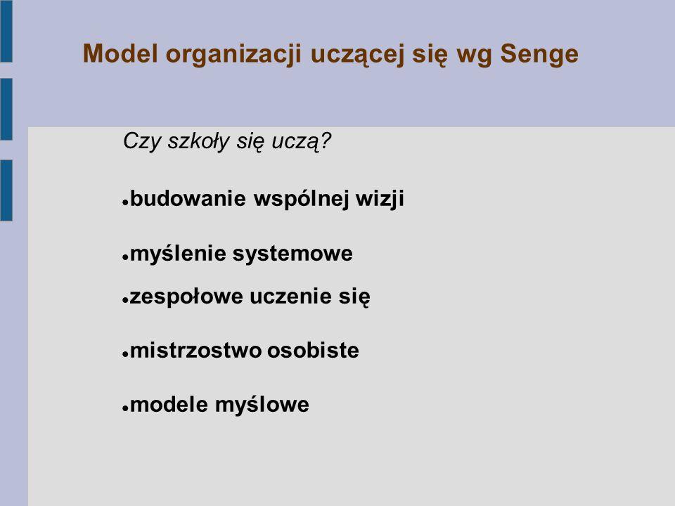 Model organizacji uczącej się wg Senge