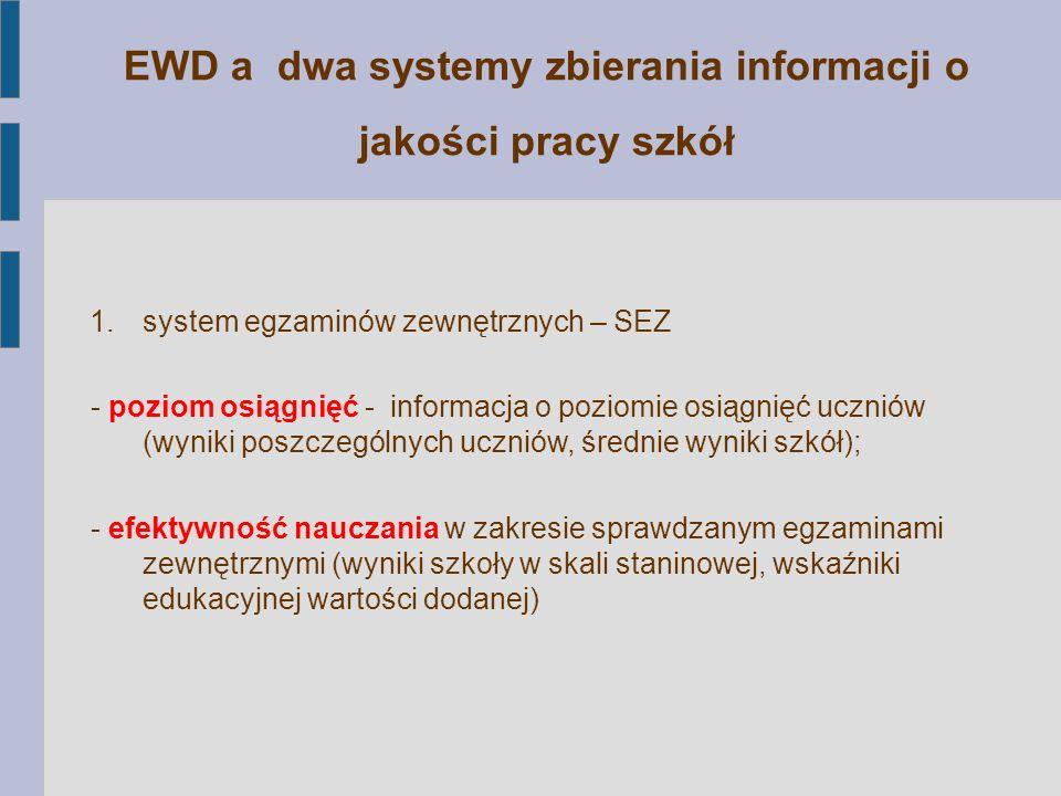 EWD a dwa systemy zbierania informacji o jakości pracy szkół