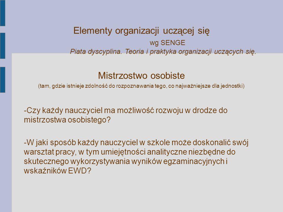 Elementy organizacji uczącej się wg SENGE Piata dyscyplina