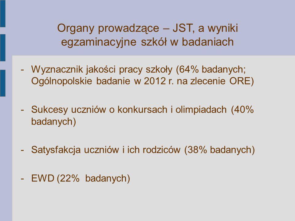 Organy prowadzące – JST, a wyniki egzaminacyjne szkół w badaniach