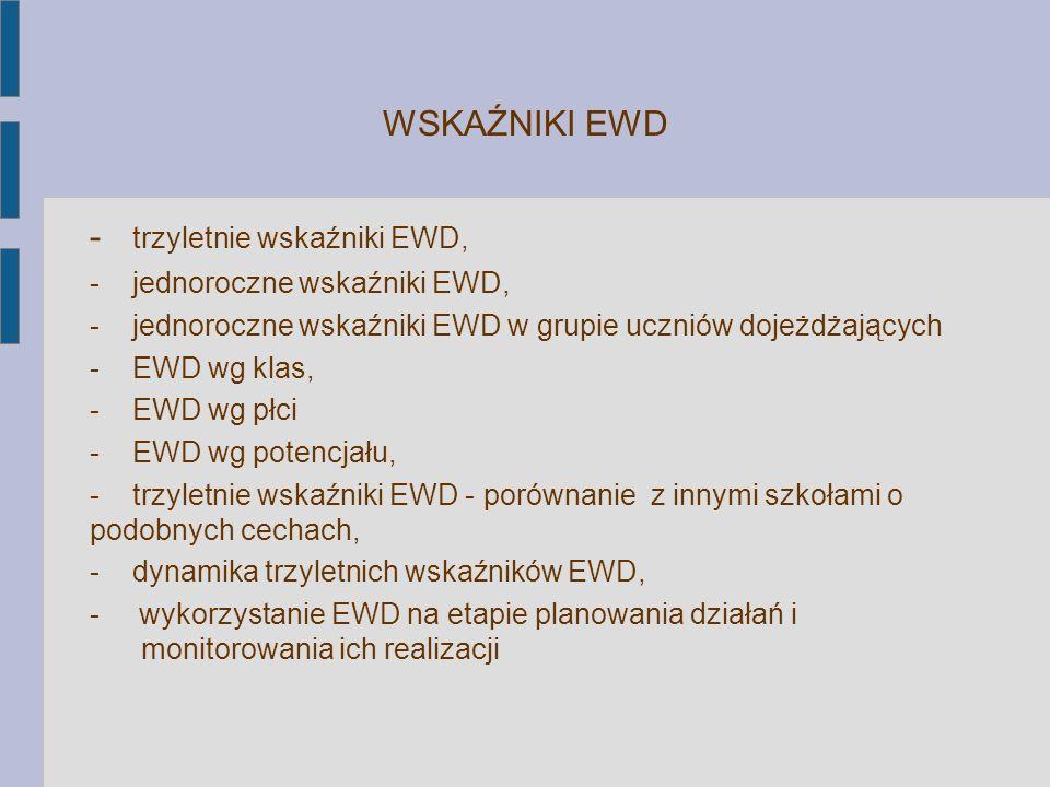 - trzyletnie wskaźniki EWD,