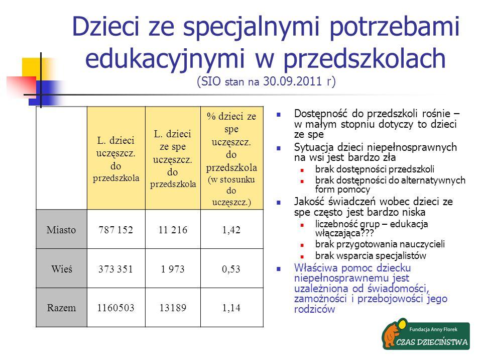 Dzieci ze specjalnymi potrzebami edukacyjnymi w przedszkolach (SIO stan na 30.09.2011 r)