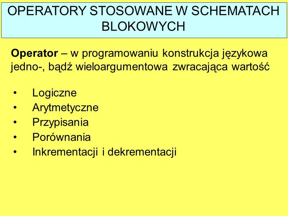 OPERATORY STOSOWANE W SCHEMATACH BLOKOWYCH