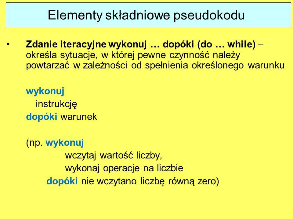 Elementy składniowe pseudokodu
