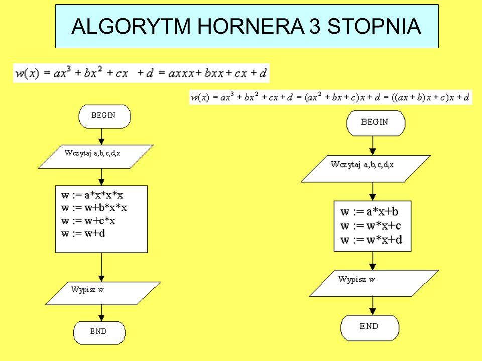 ALGORYTM HORNERA 3 STOPNIA