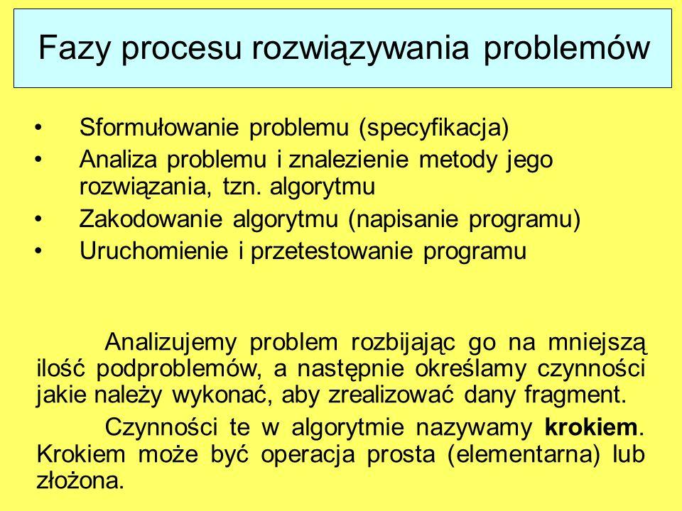 Fazy procesu rozwiązywania problemów