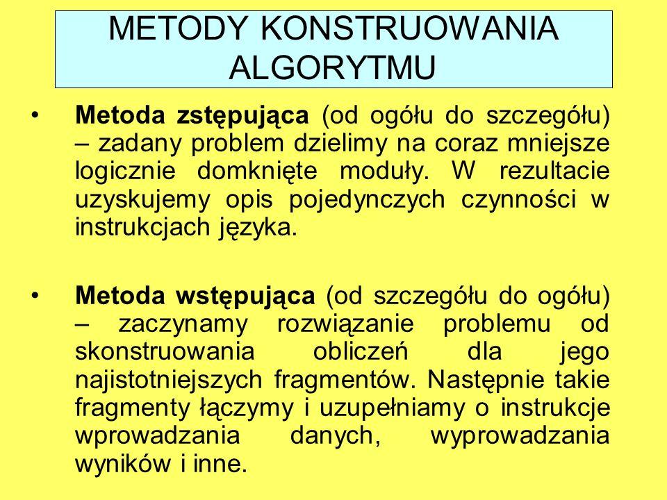 METODY KONSTRUOWANIA ALGORYTMU