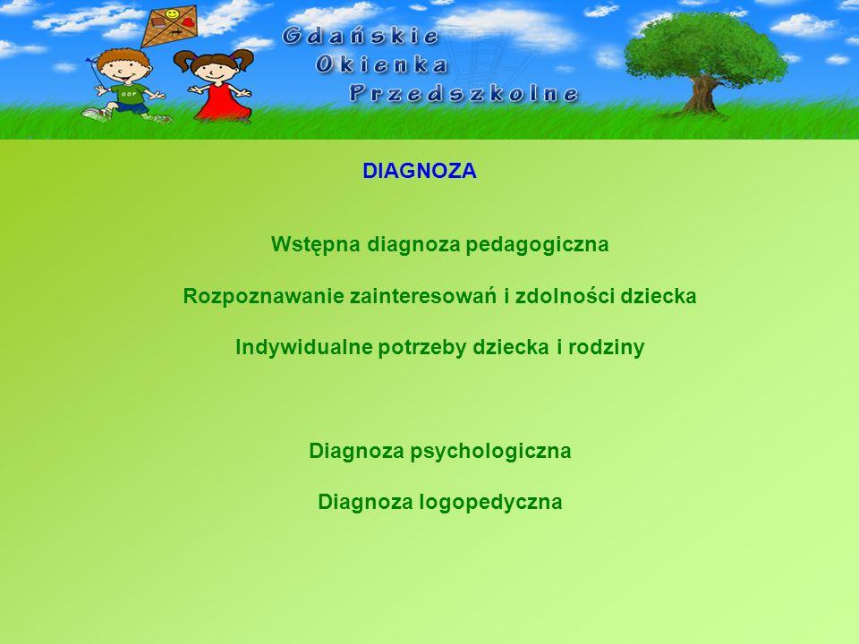 Wstępna diagnoza pedagogiczna