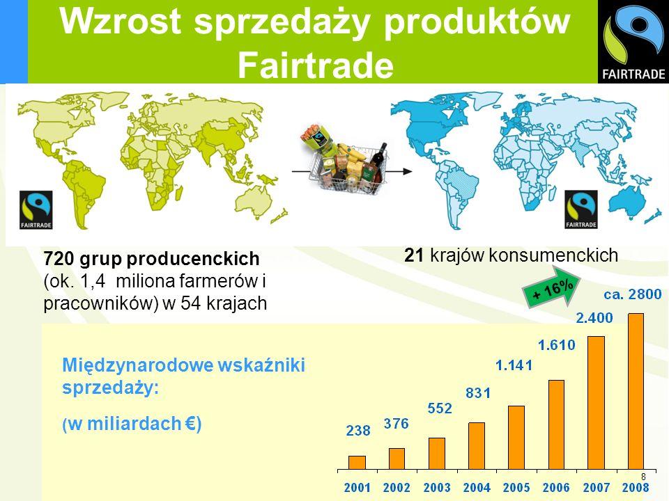 Wzrost sprzedaży produktów Fairtrade