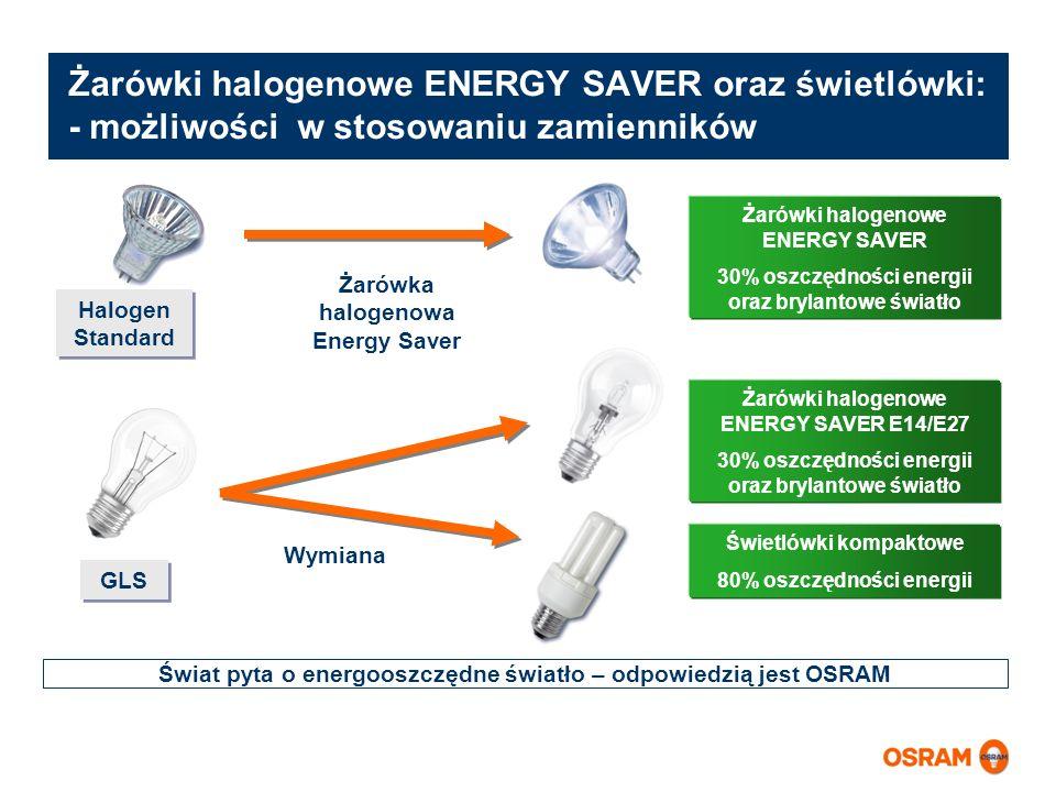 Żarówki halogenowe ENERGY SAVER oraz świetlówki: - możliwości w stosowaniu zamienników