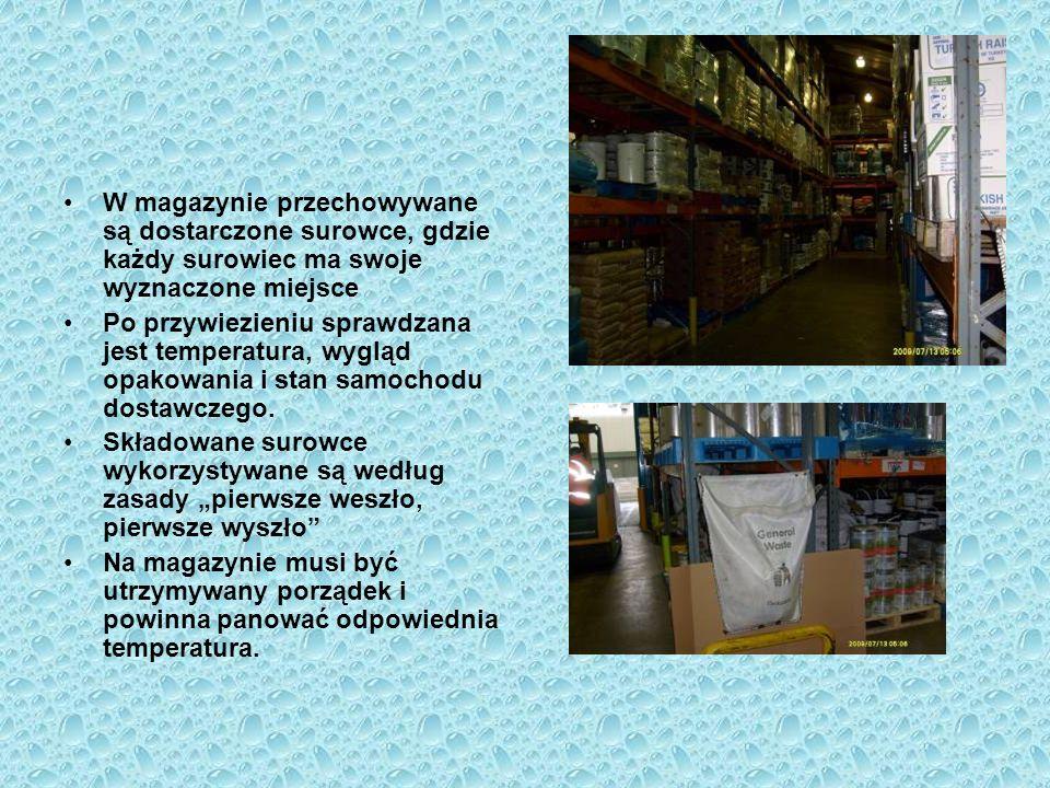 W magazynie przechowywane są dostarczone surowce, gdzie każdy surowiec ma swoje wyznaczone miejsce