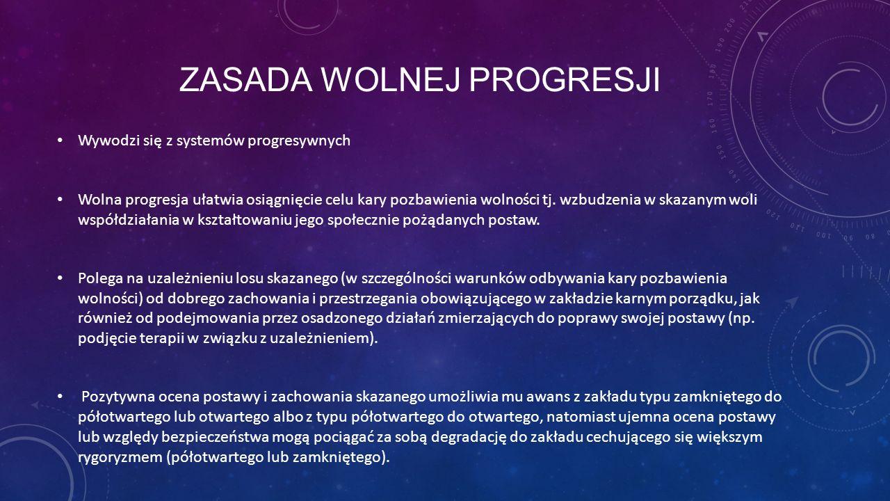 zasada Wolnej progresji