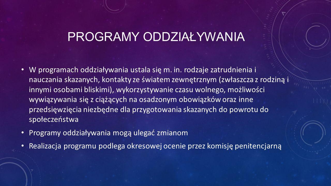 Programy oddziaływania