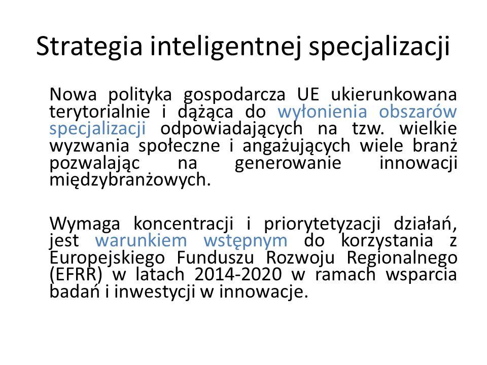 Strategia inteligentnej specjalizacji