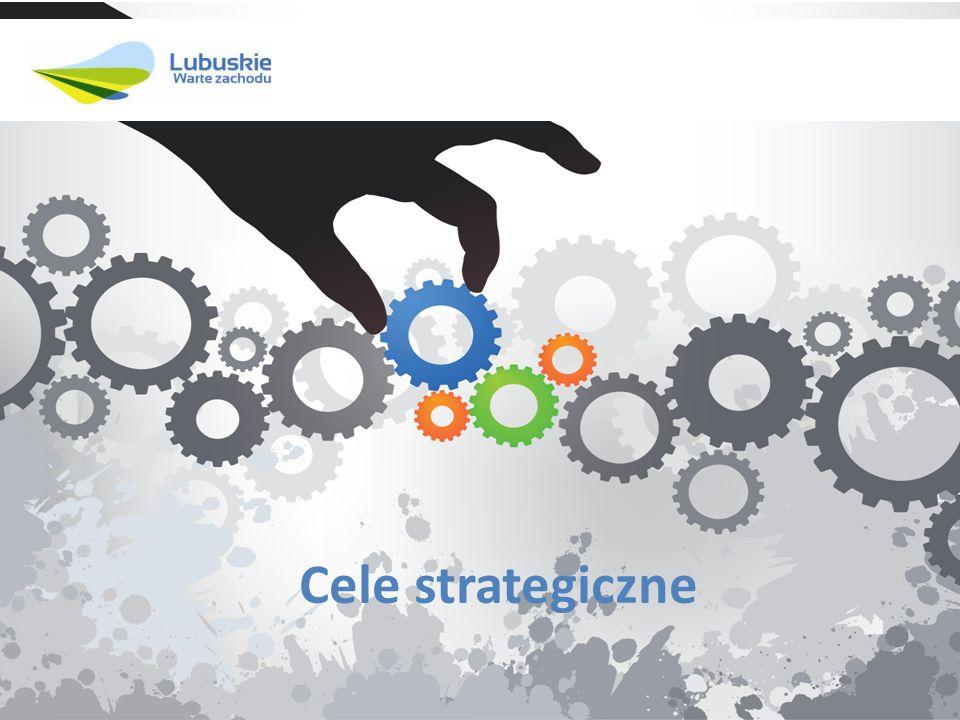 Cele strategiczne