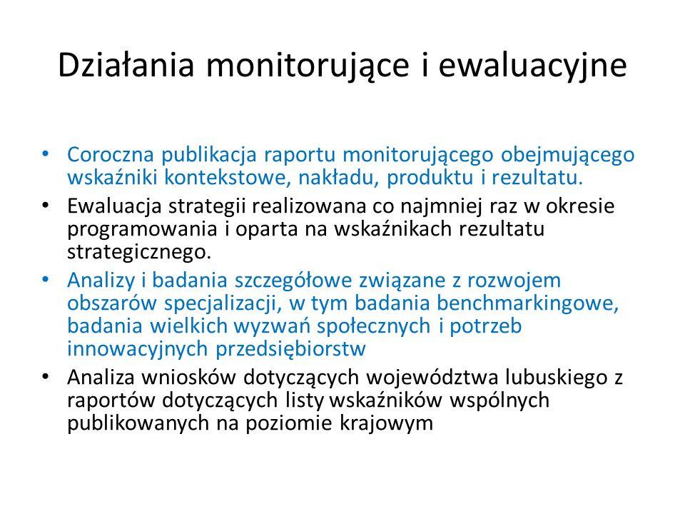 Działania monitorujące i ewaluacyjne
