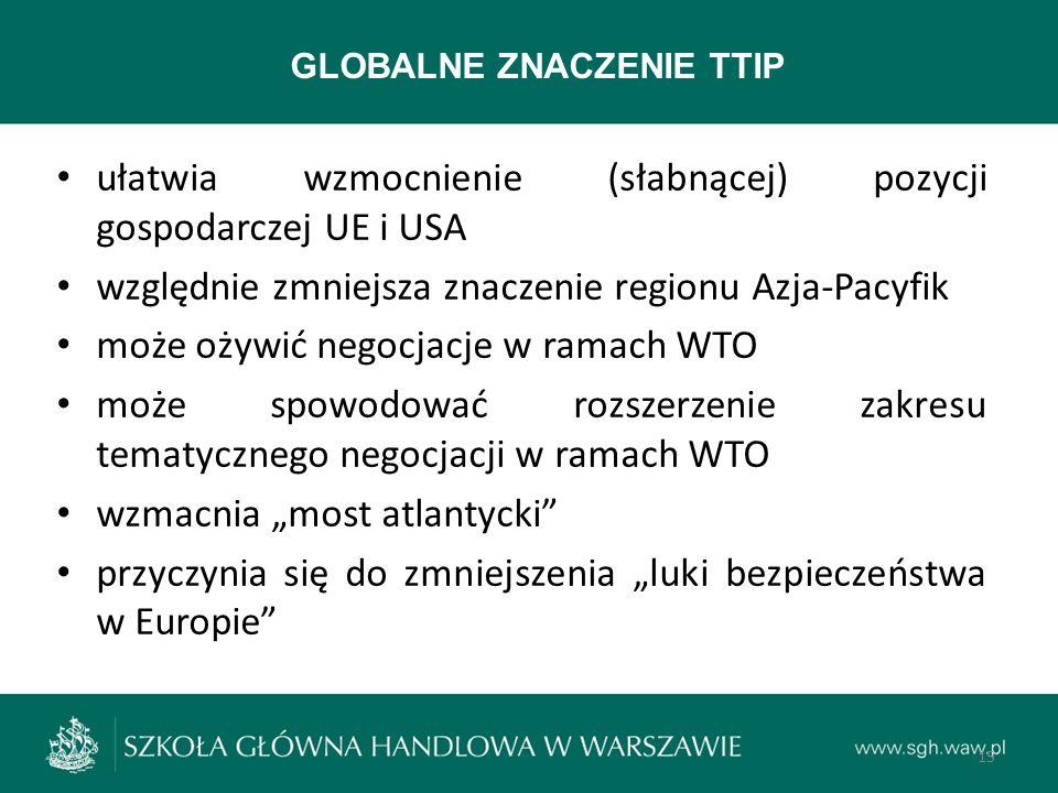 GLOBALNE ZNACZENIE TTIP