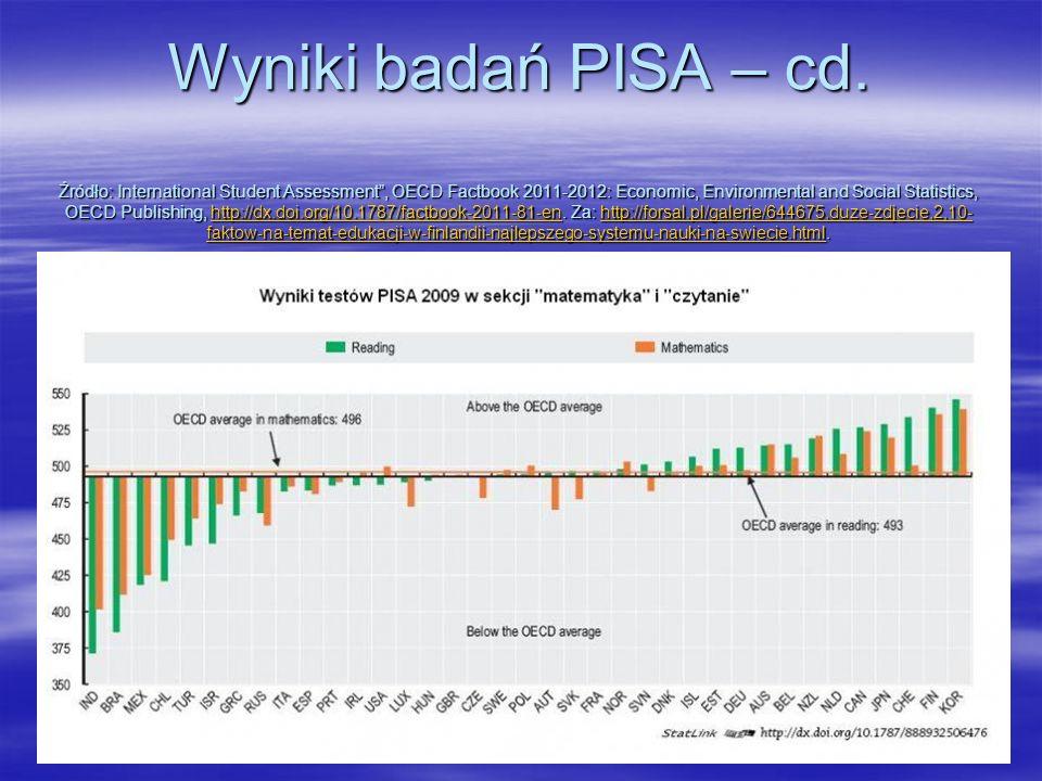 Wyniki badań PISA – cd.